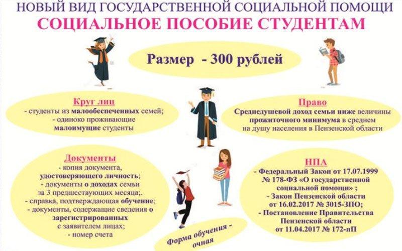социальное пособие студентам
