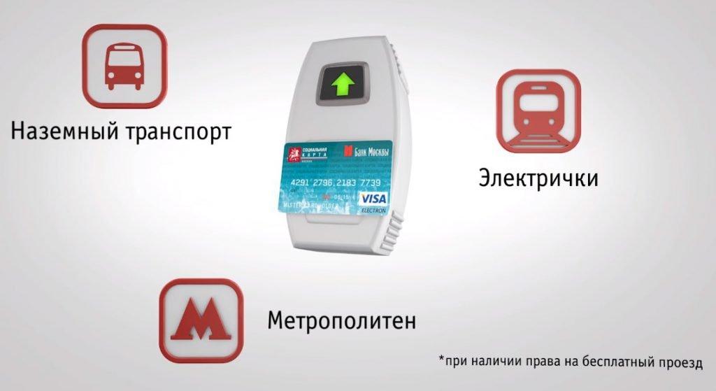 Работа социальный карты москвича в общественном транспорте