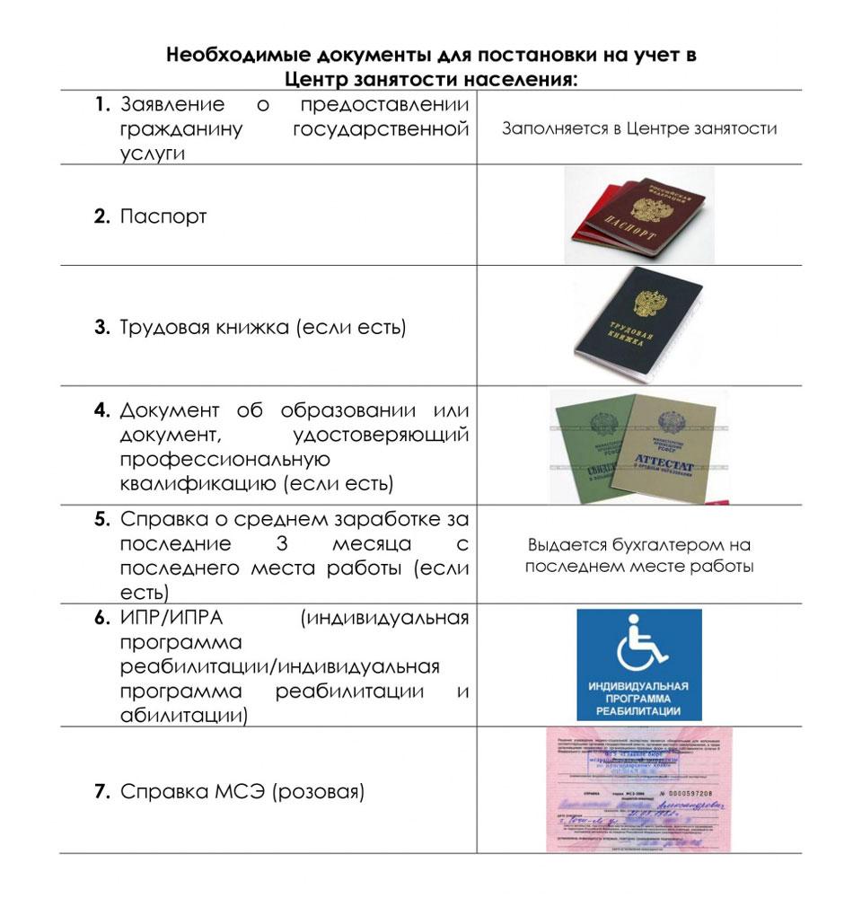 необходимые документы для постановки на учет в ЦЗ