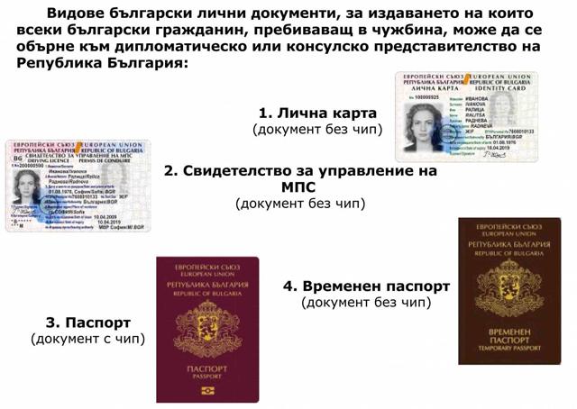 Болгарские документы